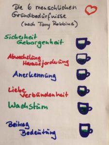 Bedürfnisse Tony Robbins